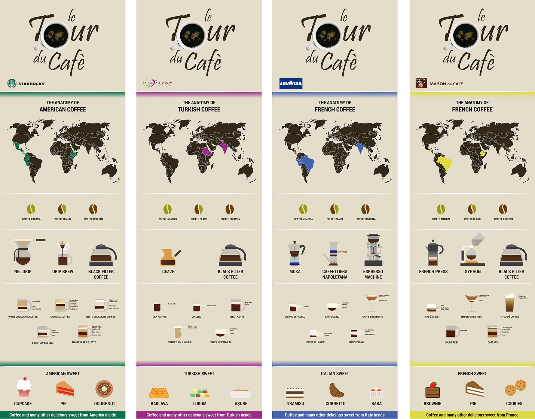 Starbucks_Infographic_R5